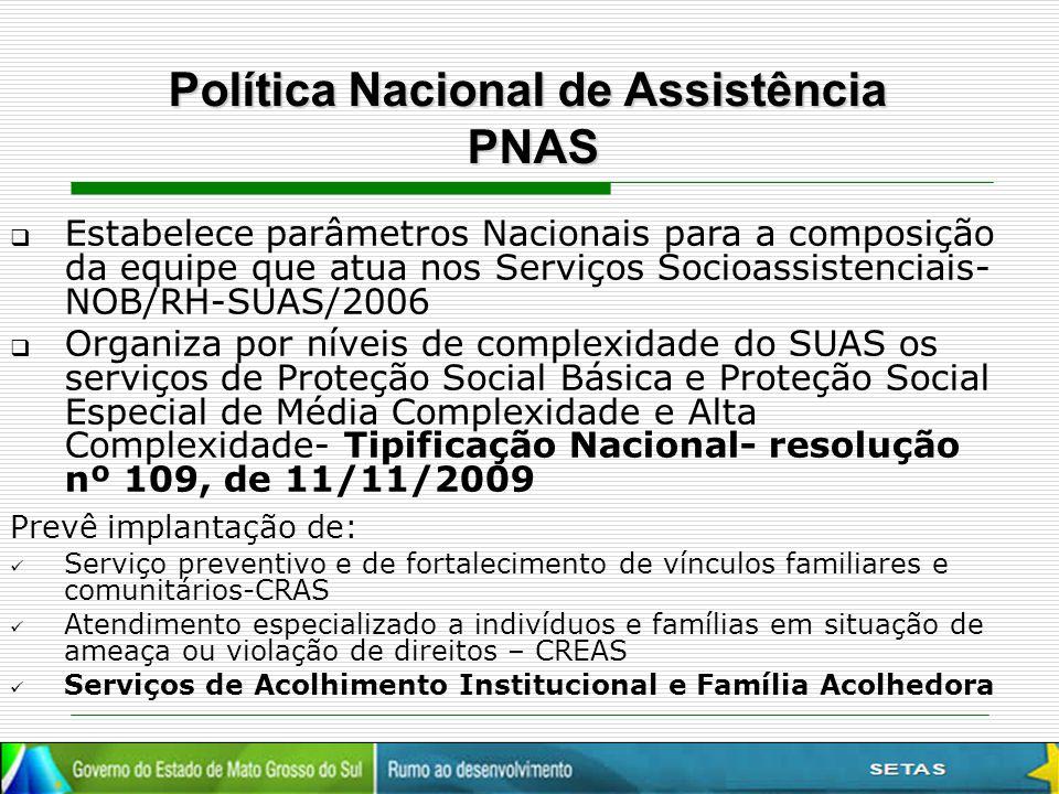 Política Nacional de Assistência PNAS
