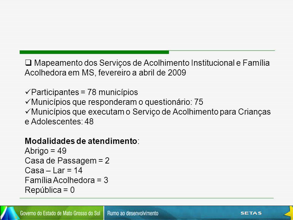 Mapeamento dos Serviços de Acolhimento Institucional e Família Acolhedora em MS, fevereiro a abril de 2009