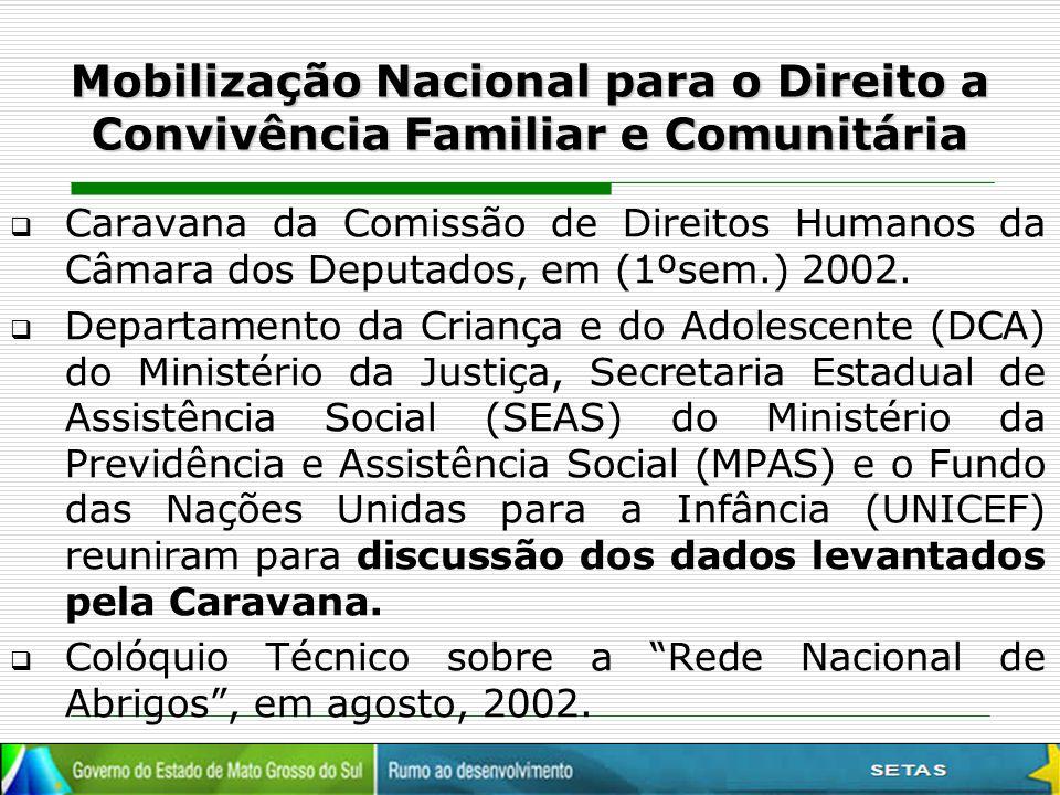 Mobilização Nacional para o Direito a Convivência Familiar e Comunitária