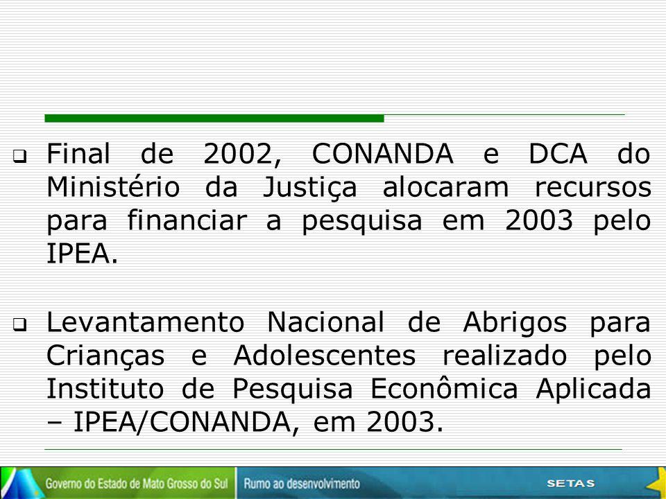Final de 2002, CONANDA e DCA do Ministério da Justiça alocaram recursos para financiar a pesquisa em 2003 pelo IPEA.