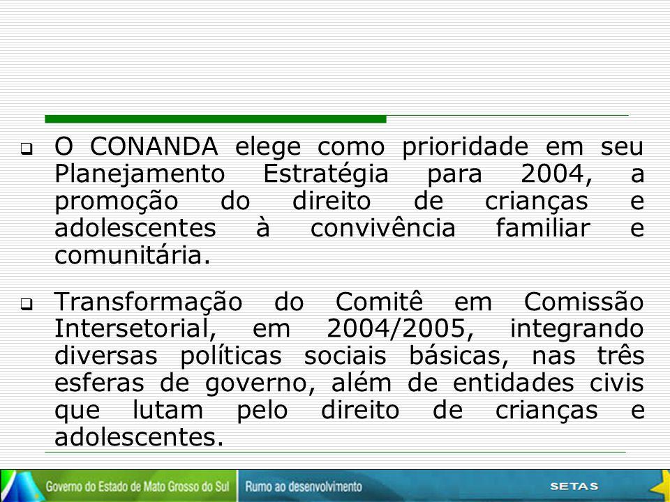 O CONANDA elege como prioridade em seu Planejamento Estratégia para 2004, a promoção do direito de crianças e adolescentes à convivência familiar e comunitária.