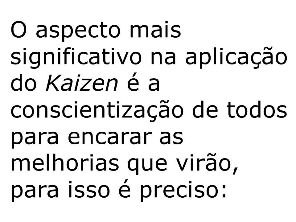 O aspecto mais significativo na aplicação do Kaizen é a conscientização de todos para encarar as melhorias que virão, para isso é preciso: