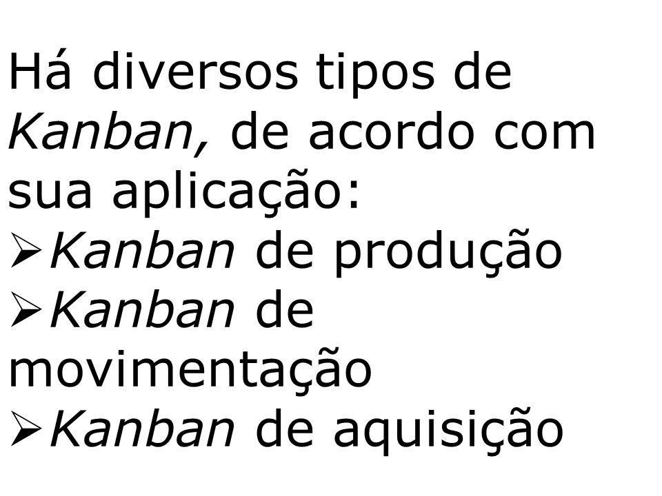 Há diversos tipos de Kanban, de acordo com sua aplicação: