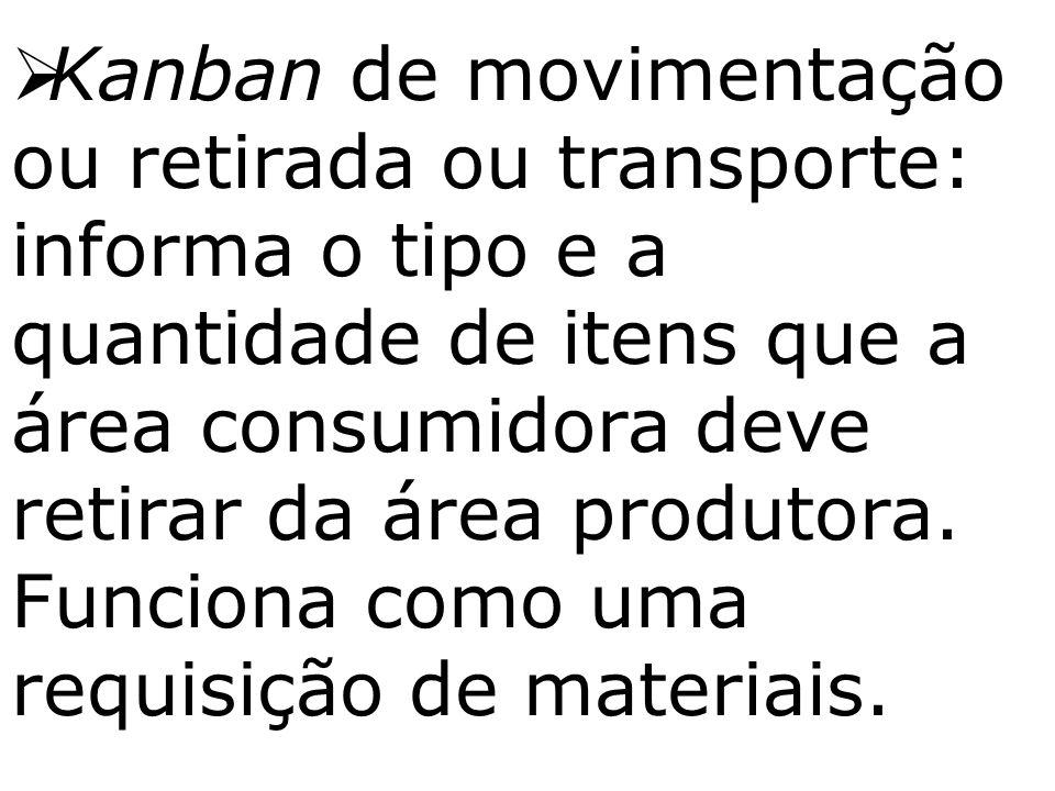 Kanban de movimentação ou retirada ou transporte: informa o tipo e a quantidade de itens que a área consumidora deve retirar da área produtora.