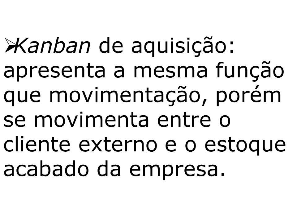 Kanban de aquisição: apresenta a mesma função que movimentação, porém se movimenta entre o cliente externo e o estoque acabado da empresa.
