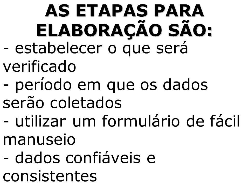AS ETAPAS PARA ELABORAÇÃO SÃO: