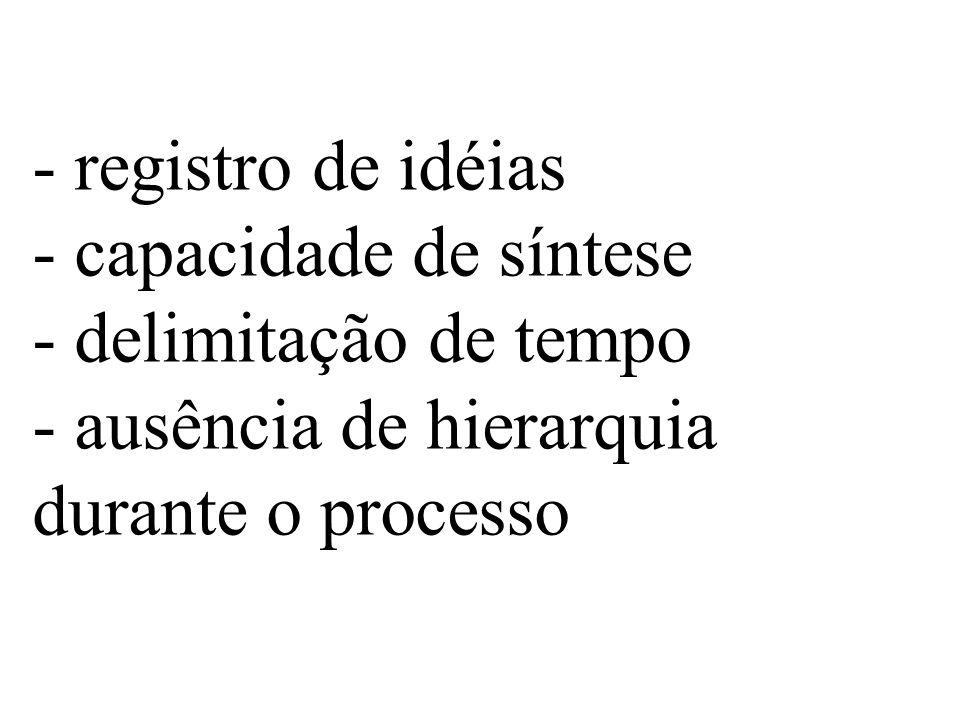 - registro de idéias - capacidade de síntese - delimitação de tempo - ausência de hierarquia durante o processo