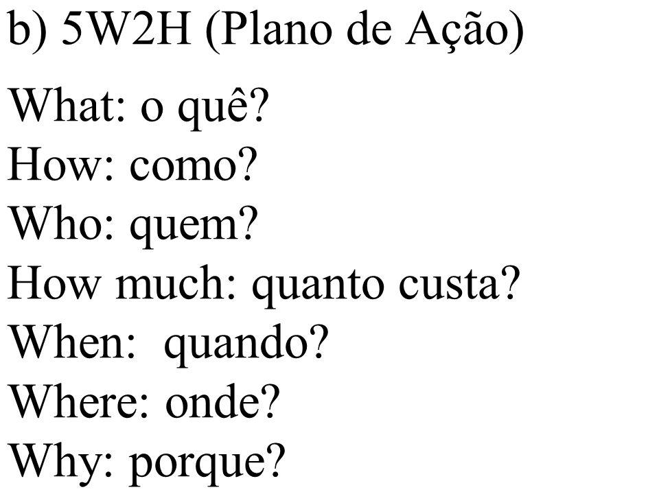 b) 5W2H (Plano de Ação) What: o quê. How: como. Who: quem