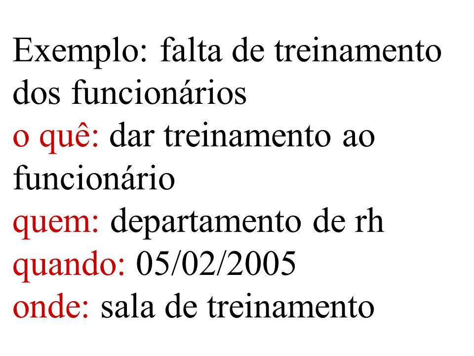Exemplo: falta de treinamento dos funcionários o quê: dar treinamento ao funcionário quem: departamento de rh quando: 05/02/2005 onde: sala de treinamento