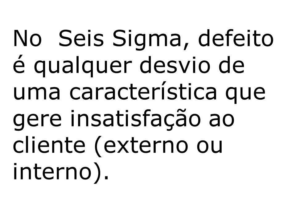 No Seis Sigma, defeito é qualquer desvio de uma característica que gere insatisfação ao cliente (externo ou interno).