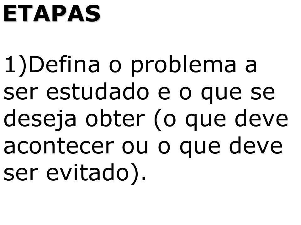 ETAPAS 1)Defina o problema a ser estudado e o que se deseja obter (o que deve acontecer ou o que deve ser evitado).
