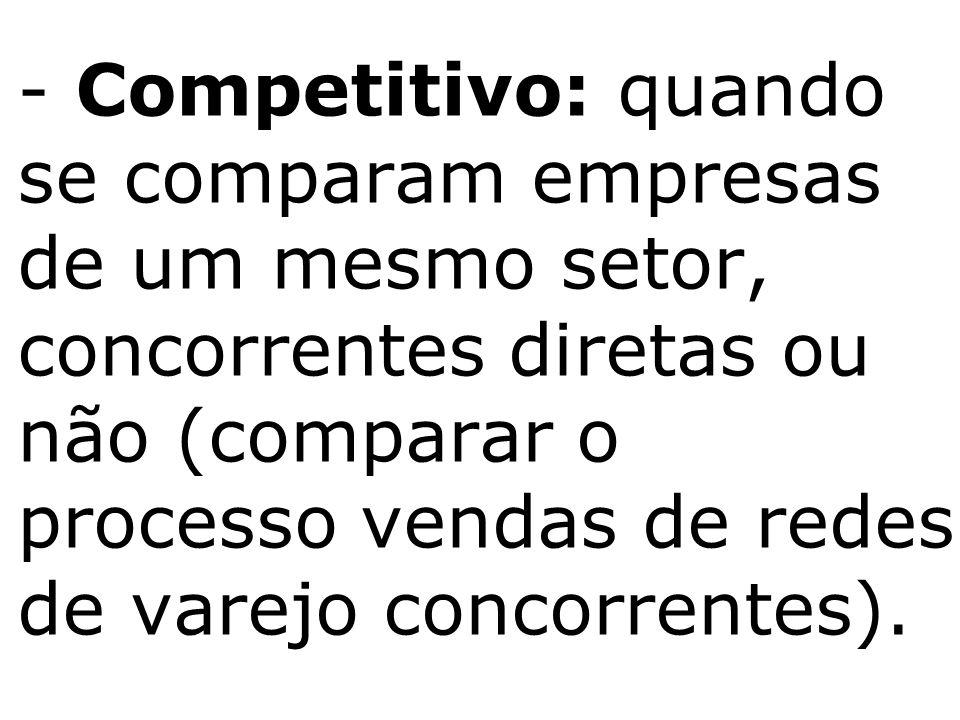 - Competitivo: quando se comparam empresas de um mesmo setor, concorrentes diretas ou não (comparar o processo vendas de redes de varejo concorrentes).