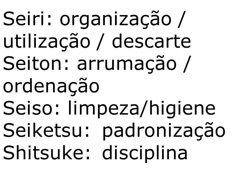Seiri: organização / utilização / descarte Seiton: arrumação / ordenação Seiso: limpeza/higiene Seiketsu: padronização Shitsuke: disciplina
