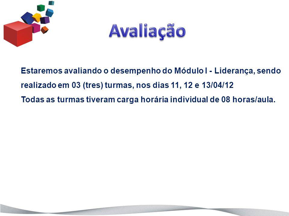 Avaliação Estaremos avaliando o desempenho do Módulo I - Liderança, sendo realizado em 03 (tres) turmas, nos dias 11, 12 e 13/04/12.