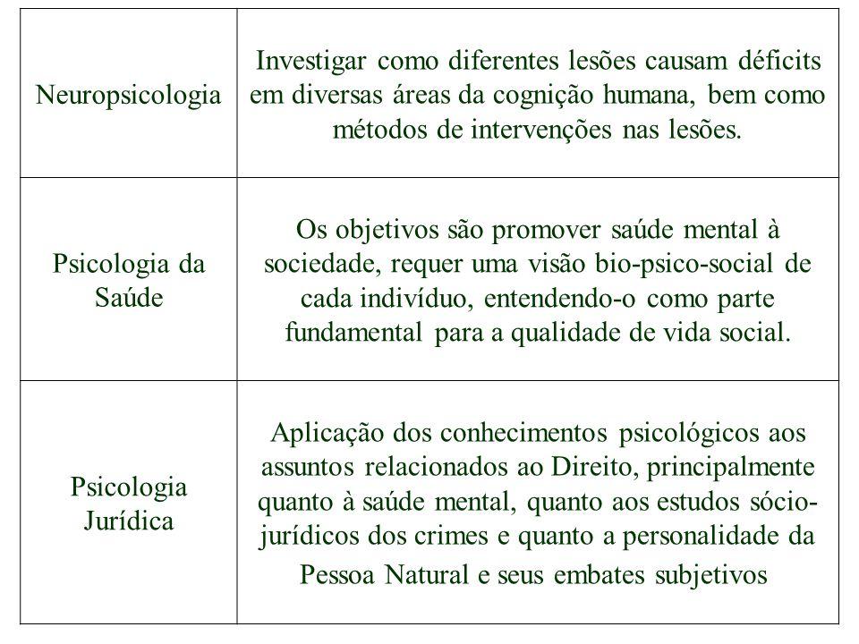 Neuropsicologia Investigar como diferentes lesões causam déficits em diversas áreas da cognição humana, bem como métodos de intervenções nas lesões.