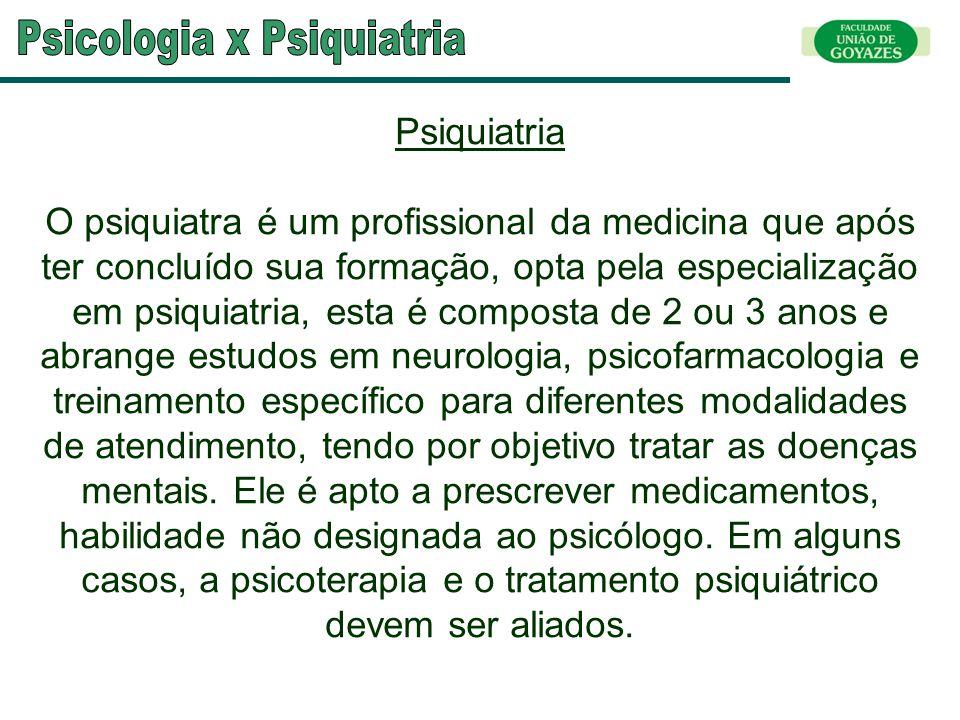 Psicologia x Psiquiatria