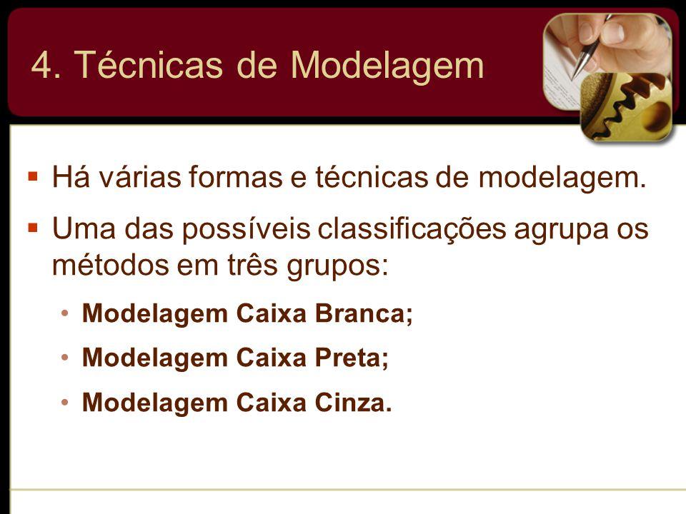 4. Técnicas de Modelagem Há várias formas e técnicas de modelagem.