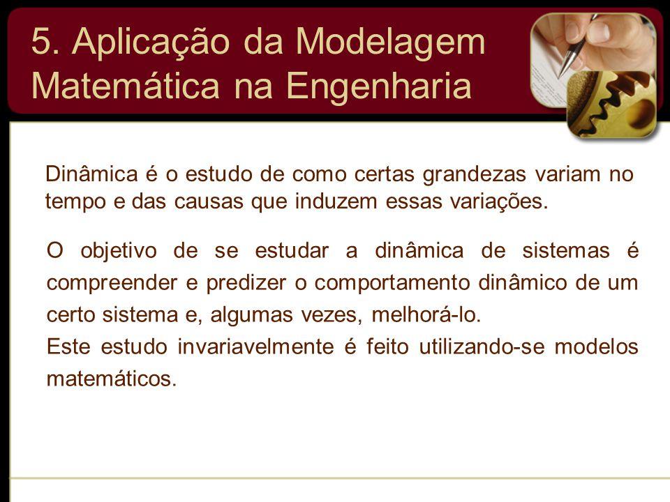 5. Aplicação da Modelagem Matemática na Engenharia
