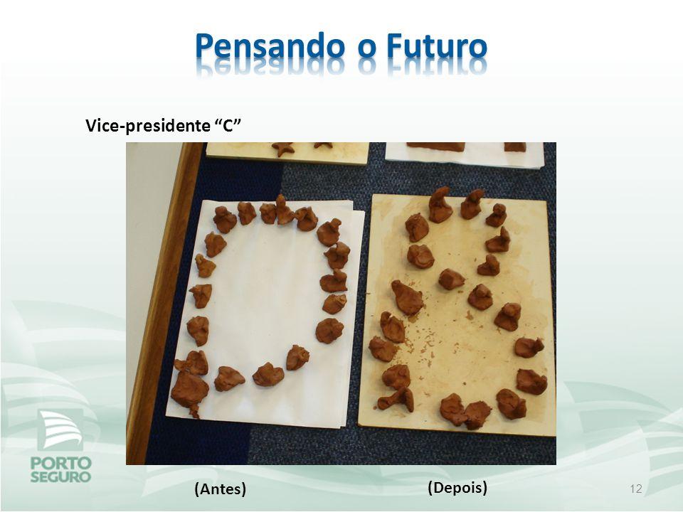 Pensando o Futuro Vice-presidente C (Antes) (Depois)