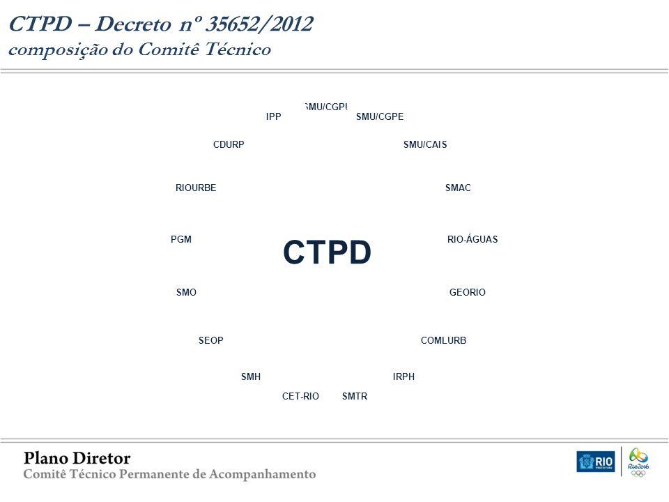 CTPD CTPD – Decreto nº 35652/2012 composição do Comitê Técnico