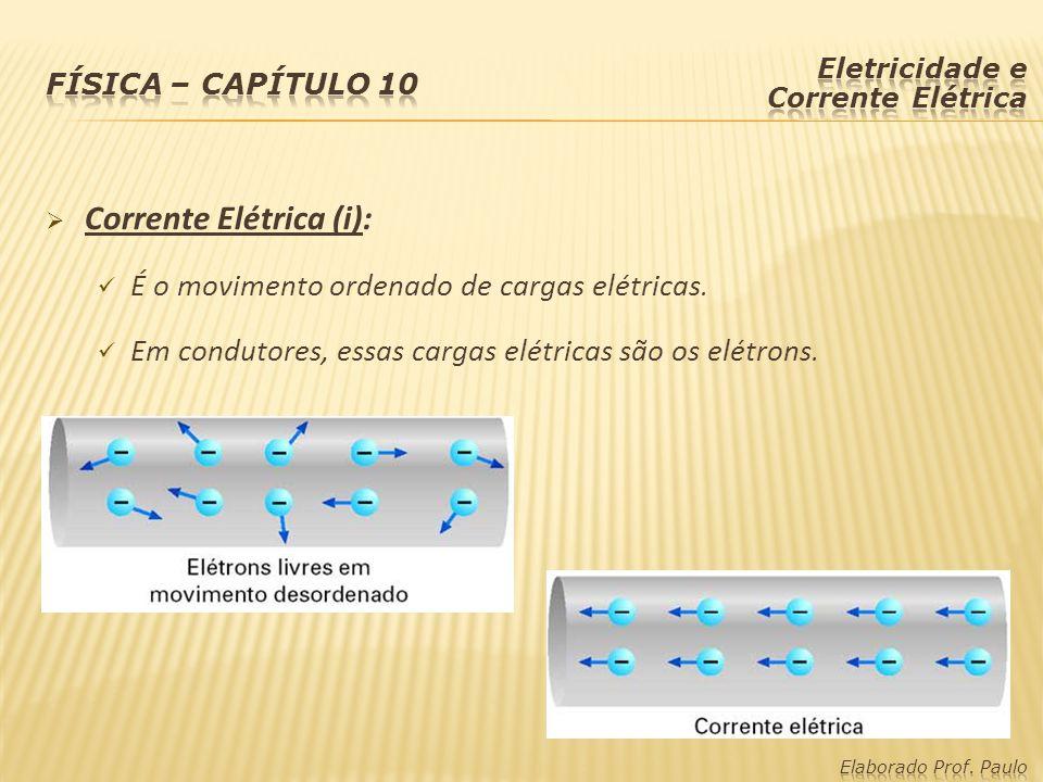 Corrente Elétrica (i):