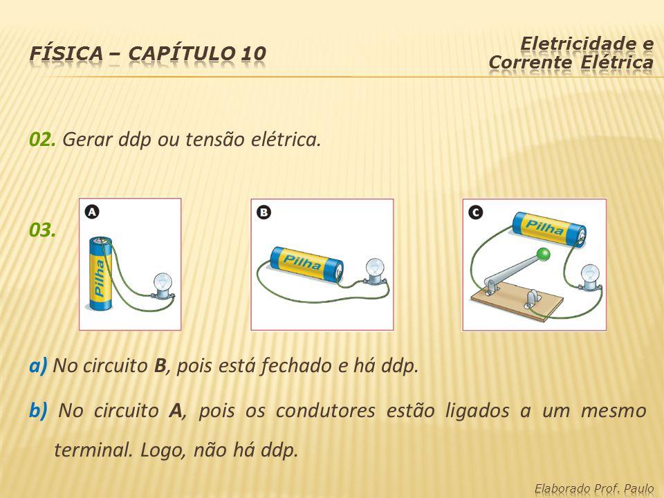 Física – capítulo 10 Eletricidade e Corrente Elétrica.