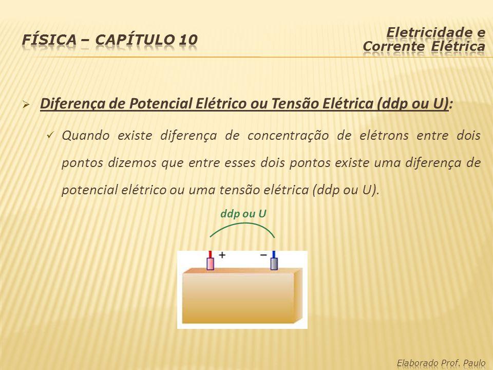 Diferença de Potencial Elétrico ou Tensão Elétrica (ddp ou U):