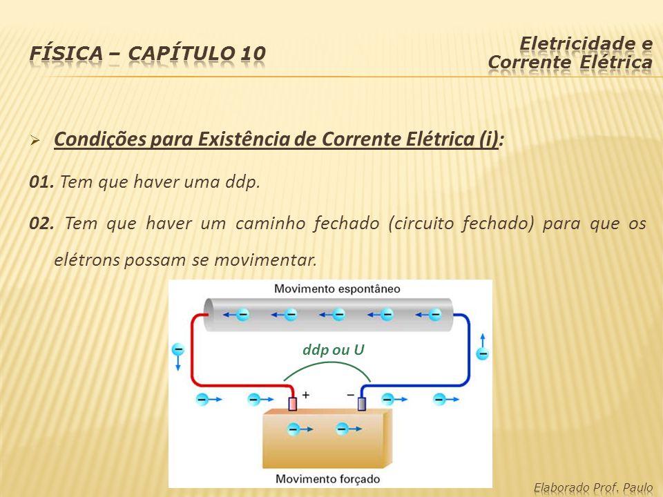 Condições para Existência de Corrente Elétrica (i):