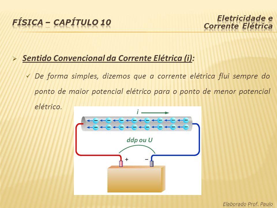 Sentido Convencional da Corrente Elétrica (i):