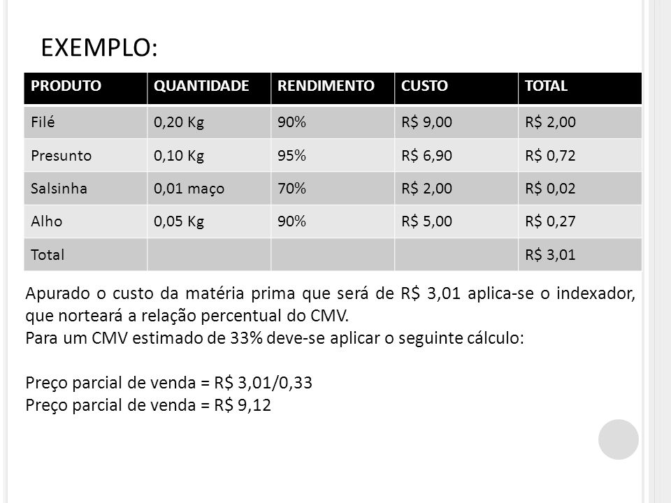 EXEMPLO: PRODUTO. QUANTIDADE. RENDIMENTO. CUSTO. TOTAL. Filé. 0,20 Kg. 90% R$ 9,00. R$ 2,00.