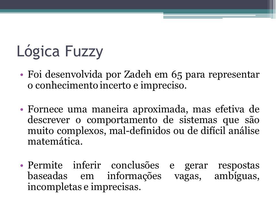 Lógica Fuzzy Foi desenvolvida por Zadeh em 65 para representar o conhecimento incerto e impreciso.