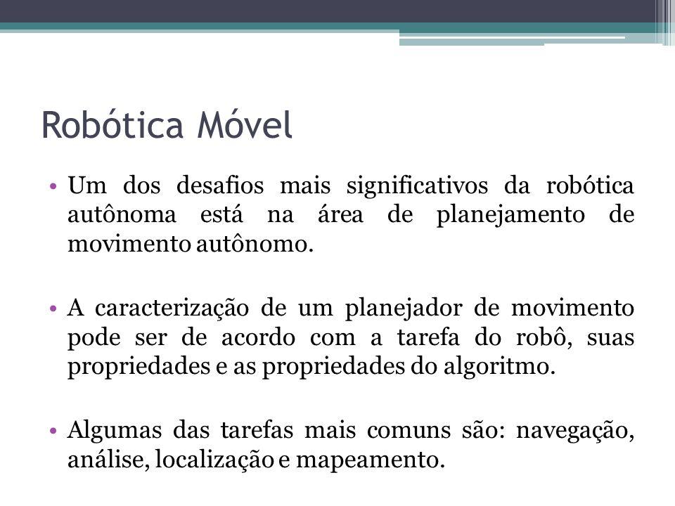Robótica Móvel Um dos desafios mais significativos da robótica autônoma está na área de planejamento de movimento autônomo.