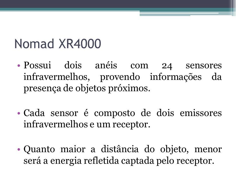 Nomad XR4000 Possui dois anéis com 24 sensores infravermelhos, provendo informações da presença de objetos próximos.