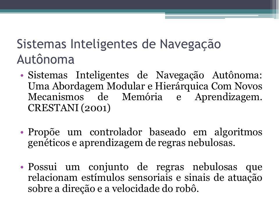 Sistemas Inteligentes de Navegação Autônoma