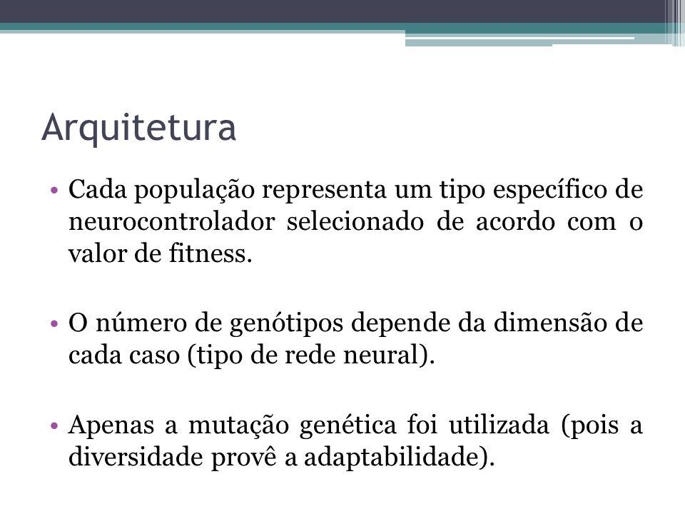 Arquitetura Cada população representa um tipo específico de neurocontrolador selecionado de acordo com o valor de fitness.
