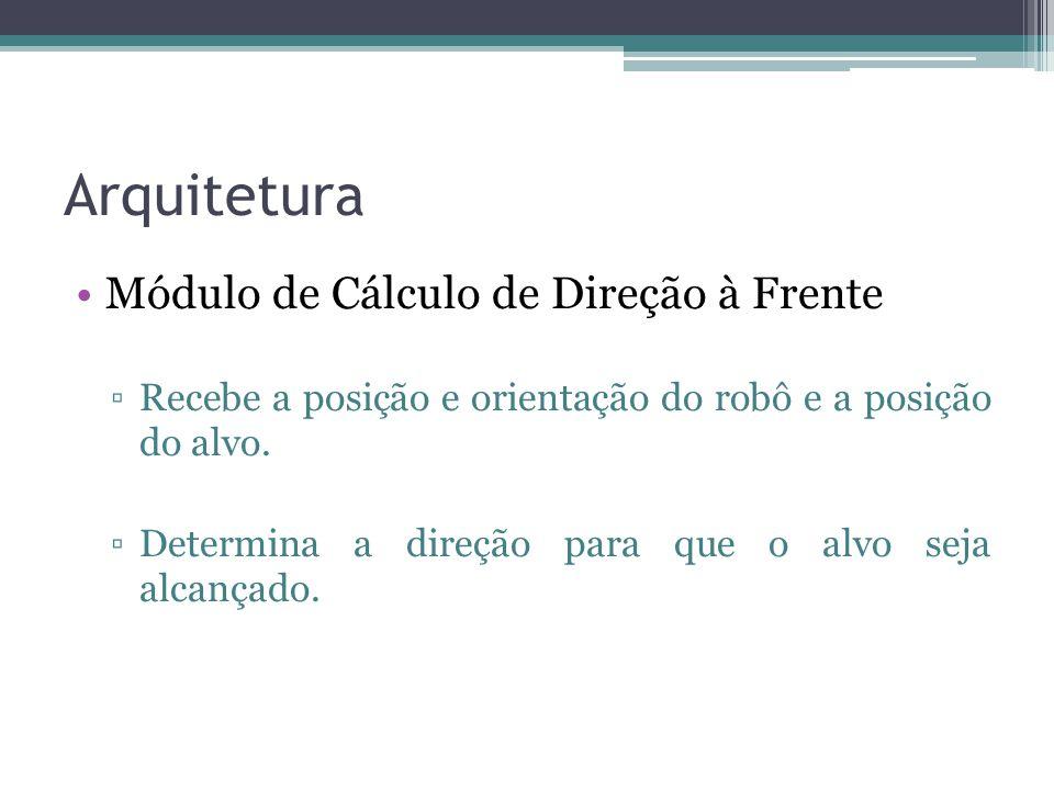 Arquitetura Módulo de Cálculo de Direção à Frente