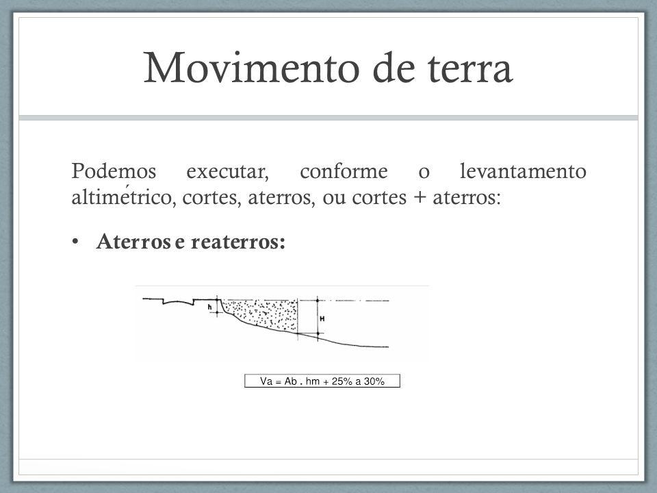 Movimento de terra Podemos executar, conforme o levantamento altimétrico, cortes, aterros, ou cortes + aterros: