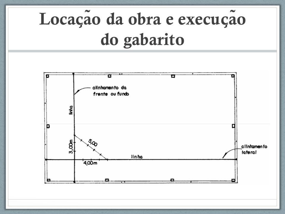 Locação da obra e execução do gabarito