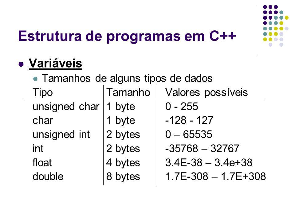 Estrutura de programas em C++