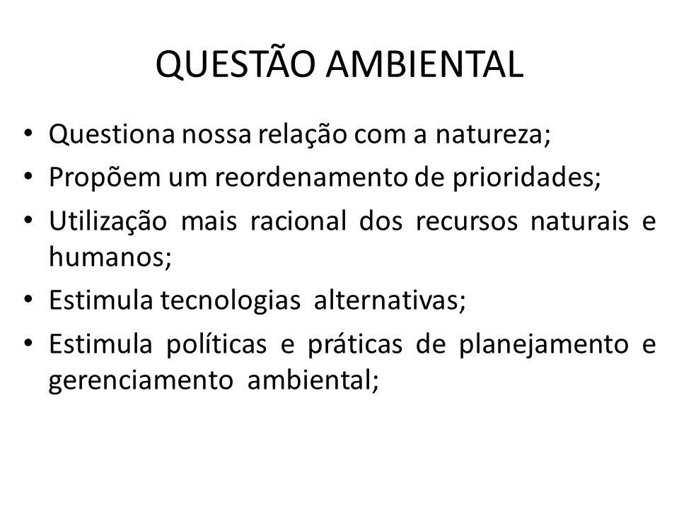 QUESTÃO AMBIENTAL Questiona nossa relação com a natureza;