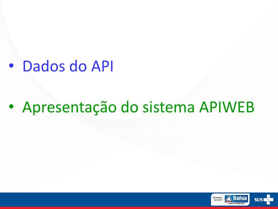 Dados do API Apresentação do sistema APIWEB