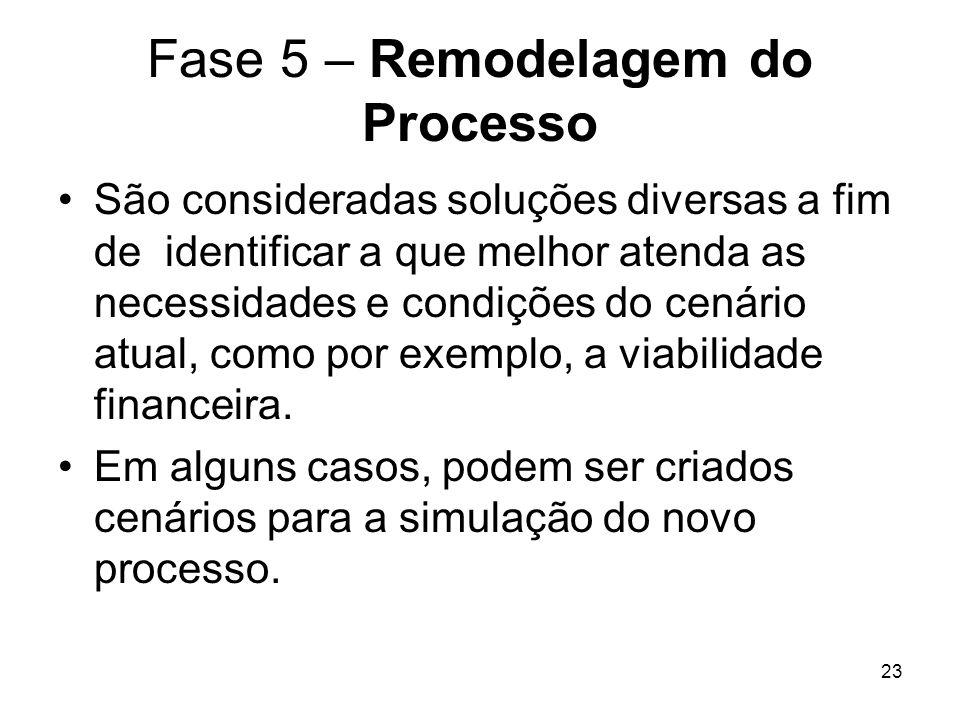Fase 5 – Remodelagem do Processo