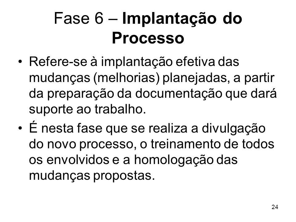 Fase 6 – Implantação do Processo