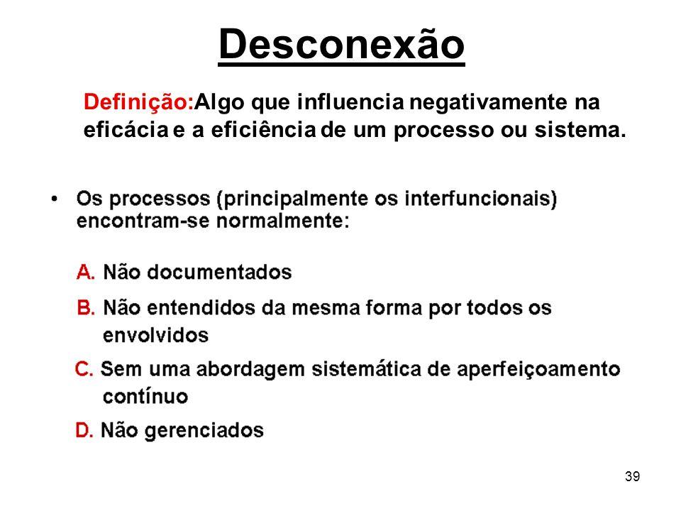 Desconexão Definição: Algo que influencia negativamente na eficácia e a eficiência de um processo ou sistema.
