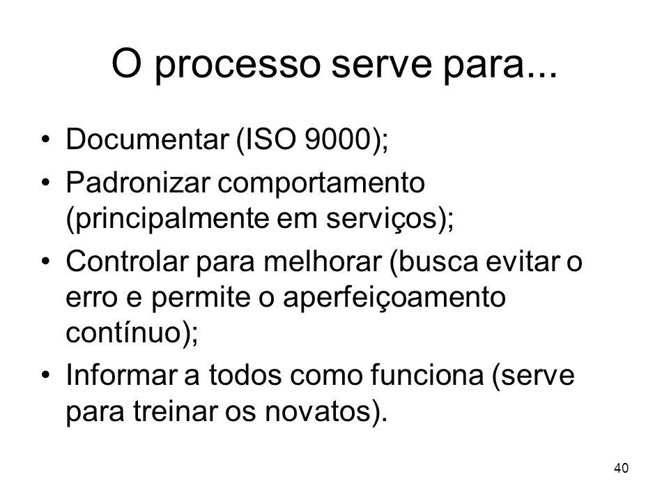 O processo serve para... Documentar (ISO 9000);