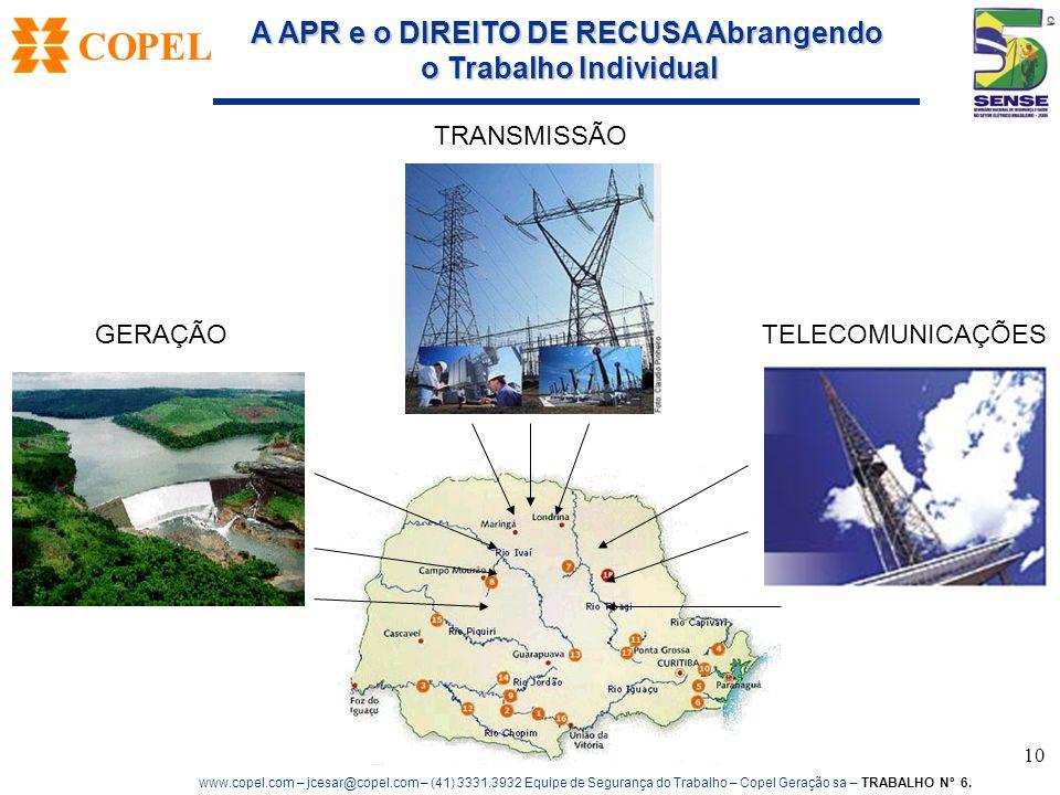 TRANSMISSÃO GERAÇÃO TELECOMUNICAÇÕES DESAFIO