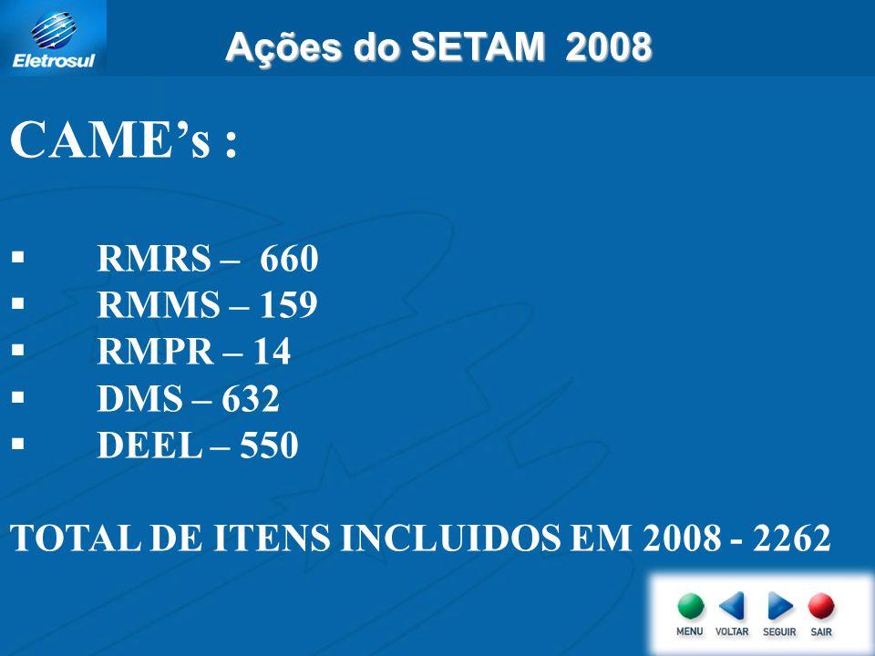 CAME's : Ações do SETAM 2008 RMRS – 660 RMMS – 159 RMPR – 14 DMS – 632