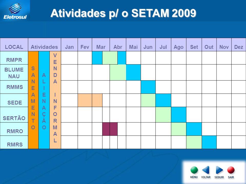 Atividades p/ o SETAM 2009 LOCAL Atividades RMPR S A N E A M E N T O