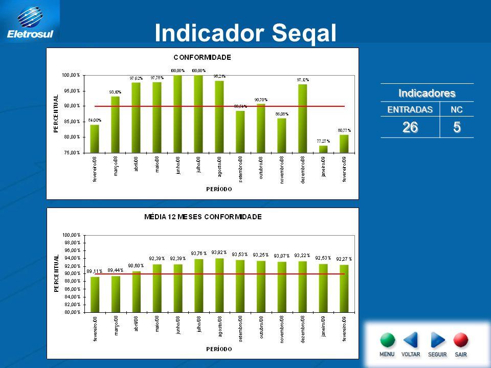 Indicador Seqal Indicadores ENTRADAS NC 26 5