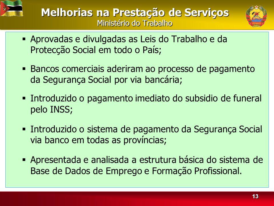 Melhorias na Prestação de Serviços Ministério do Trabalho